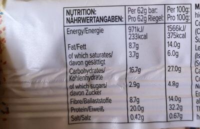 Macro munch gâteau d'anniversaire - Nutrition facts - en