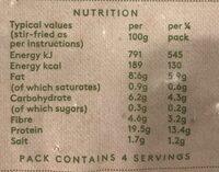 Vegetarian pulled pork - Voedingswaarden