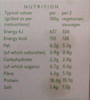Vegetarian sausages - Valori nutrizionali - en
