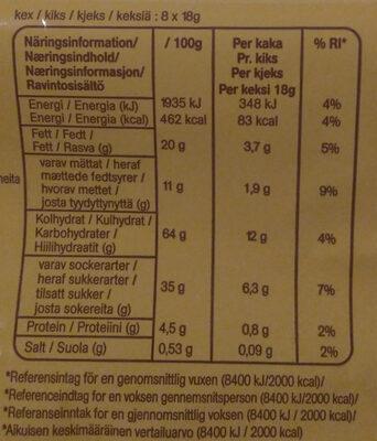 Twix Caramel Centres - Nutrition facts - fi