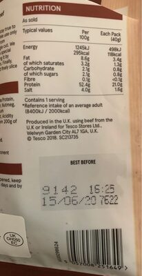 Beef biltong - Nutrition facts