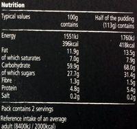 Chocolate brioche bombe - Nutrition facts