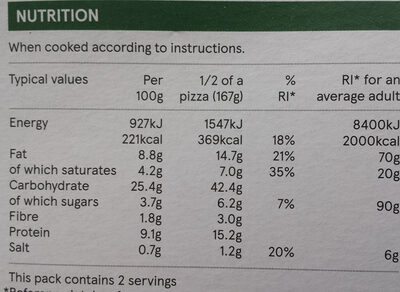 spinach and ricotta stone baked pizza - Nutrition facts
