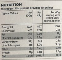 ASDA Choc & Almond Granola & Grains - Informations nutritionnelles