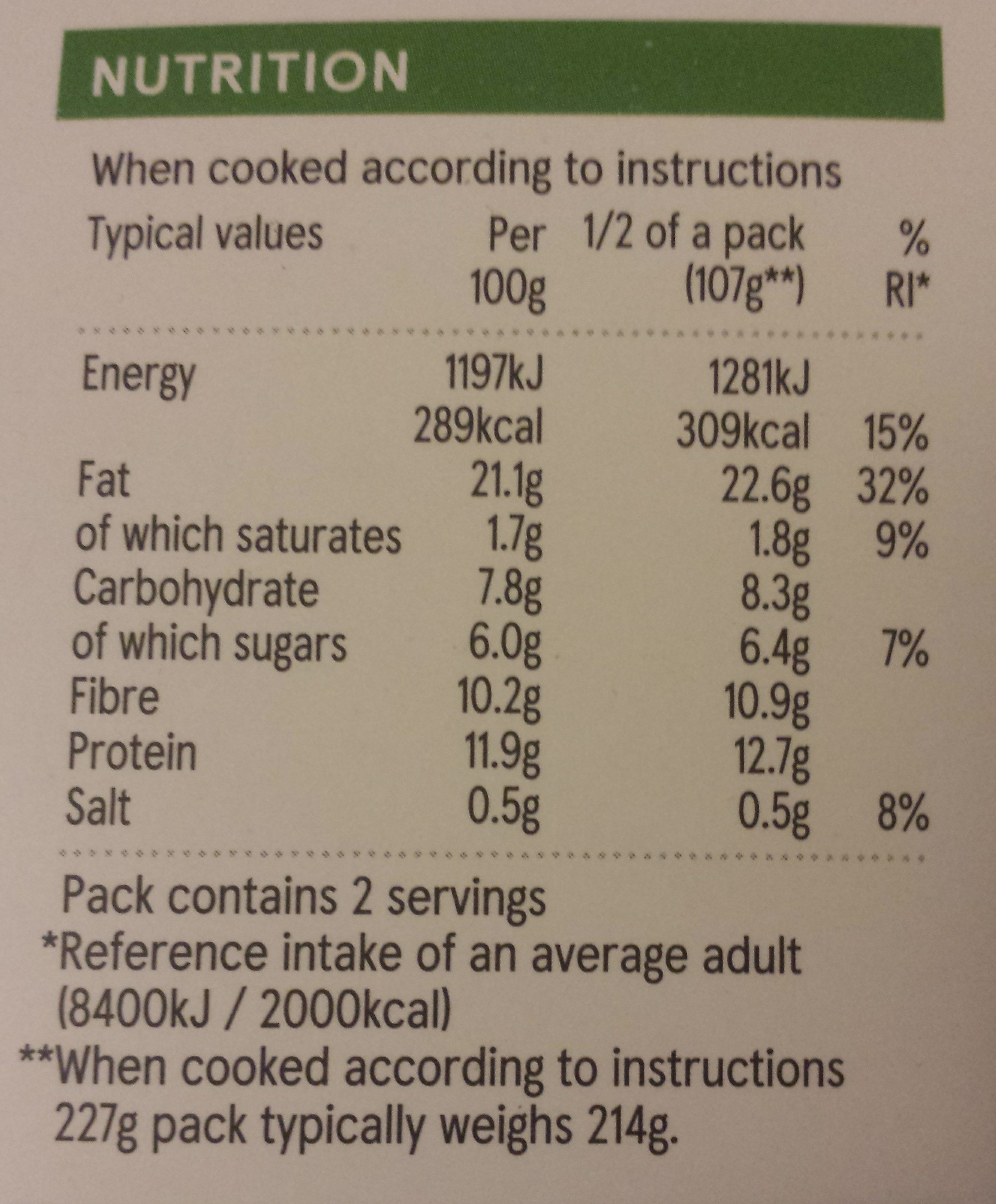 Peanut & Avocado Burgers - Informations nutritionnelles - en