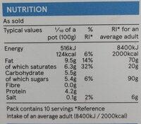 Greek style yoghurt - Nutrition facts - en