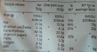 4 Yum Yums - Nutrition facts - en