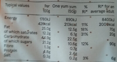 4 Yum Yums - Nutrition facts