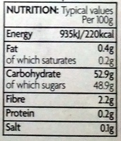 Cranberry Sauce with Port - Nutrition facts
