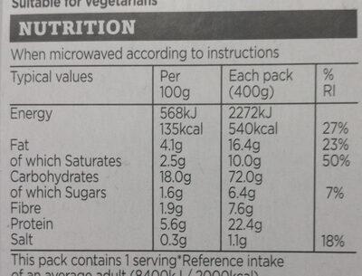 Mac 'n' cheese - Voedingswaarden