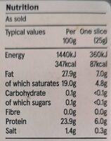 Gouda cheese - Nutrition facts - en