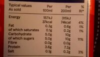 Skimmed milk - Informations nutritionnelles - en