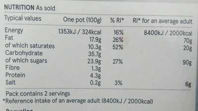 Millionaire pots - Voedingswaarden - en
