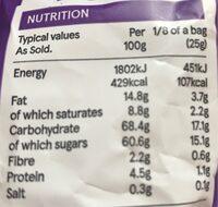 Chocolate raisins - Valori nutrizionali - en