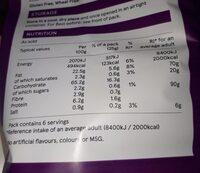 Free from Turkey & stuffing tortilla chips - Informations nutritionnelles - en