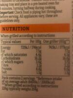 Jalapeno griller patties - Informations nutritionnelles - en