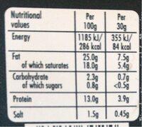 Blue Crème - Informations nutritionnelles - fr