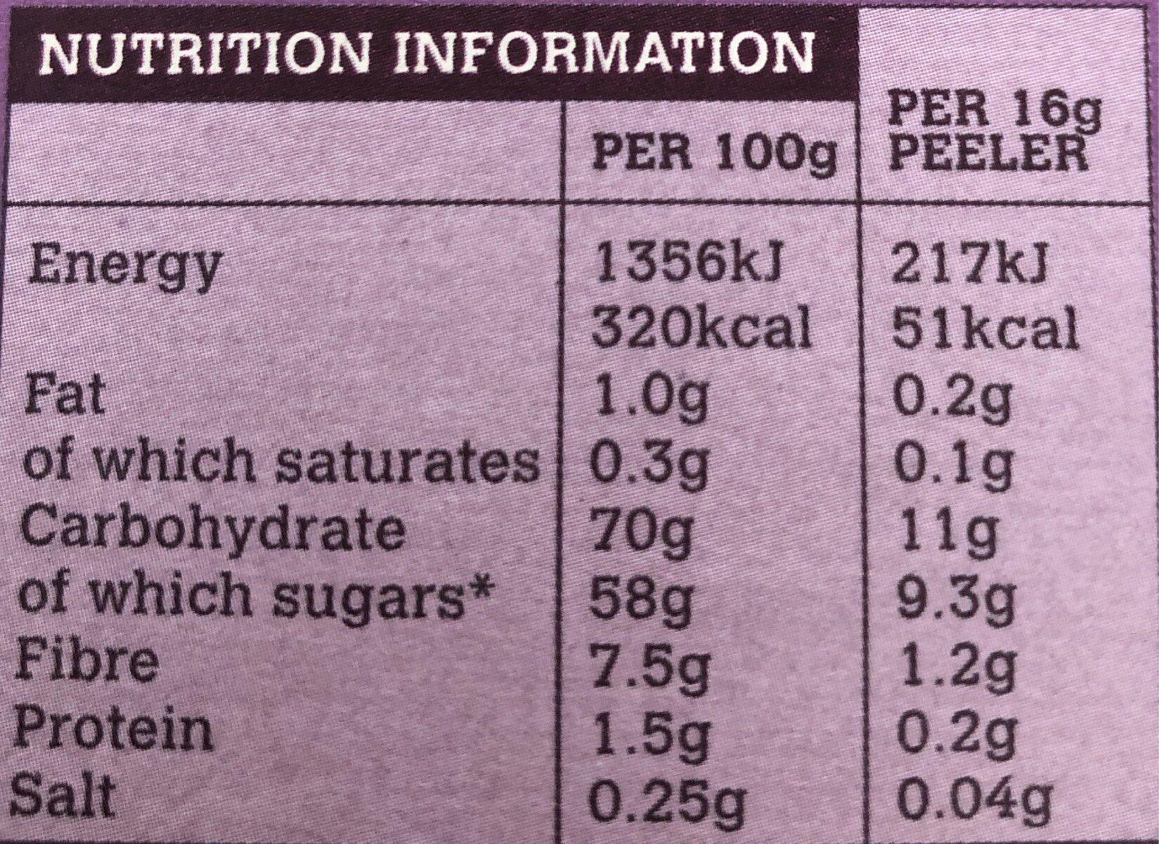 Blackcurrant Peelers - Informations nutritionnelles - fr