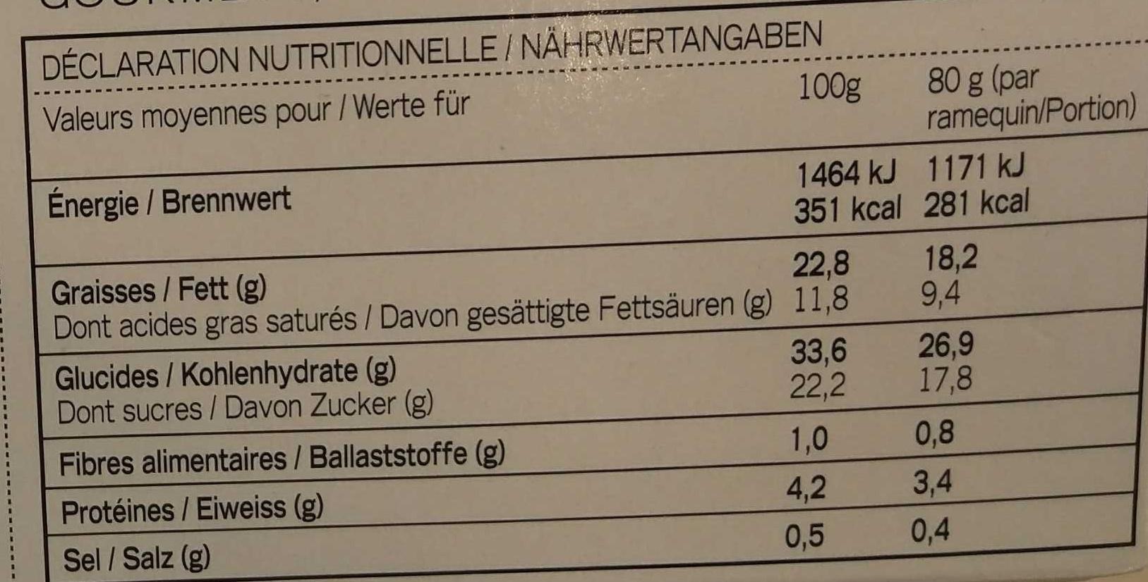 Gü-yorkais au speculos - Informations nutritionnelles