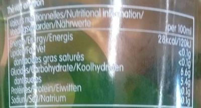 Lemon & Green Tea - Información nutricional