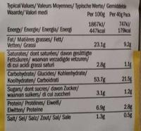 Mature Cheddar & Chive - Información nutricional