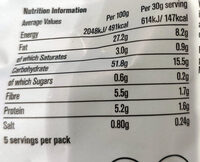 Chips - Nutrition facts - en