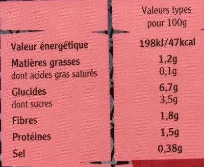 Gombo de Louisiane & poivrons rouges - Informations nutritionnelles - fr