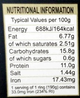 Traditional Bury Black Pudding - Nutrition facts