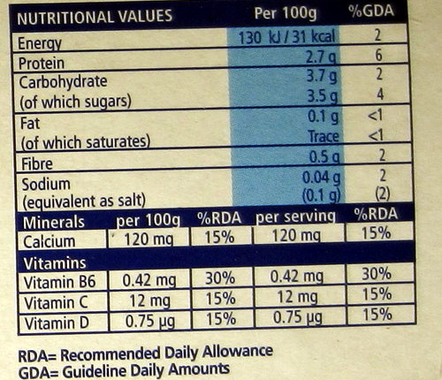 Actimel - Nutrition facts