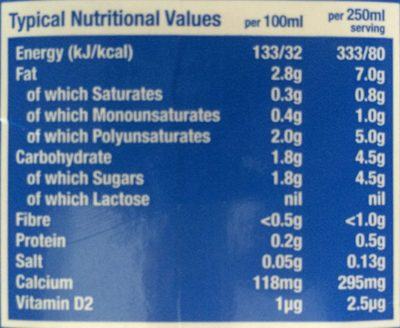 Good Hemp - Nutrition facts