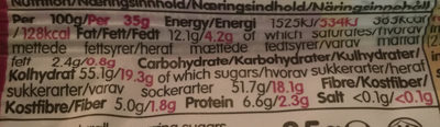 Rhubarb & Custard - Nutrition facts