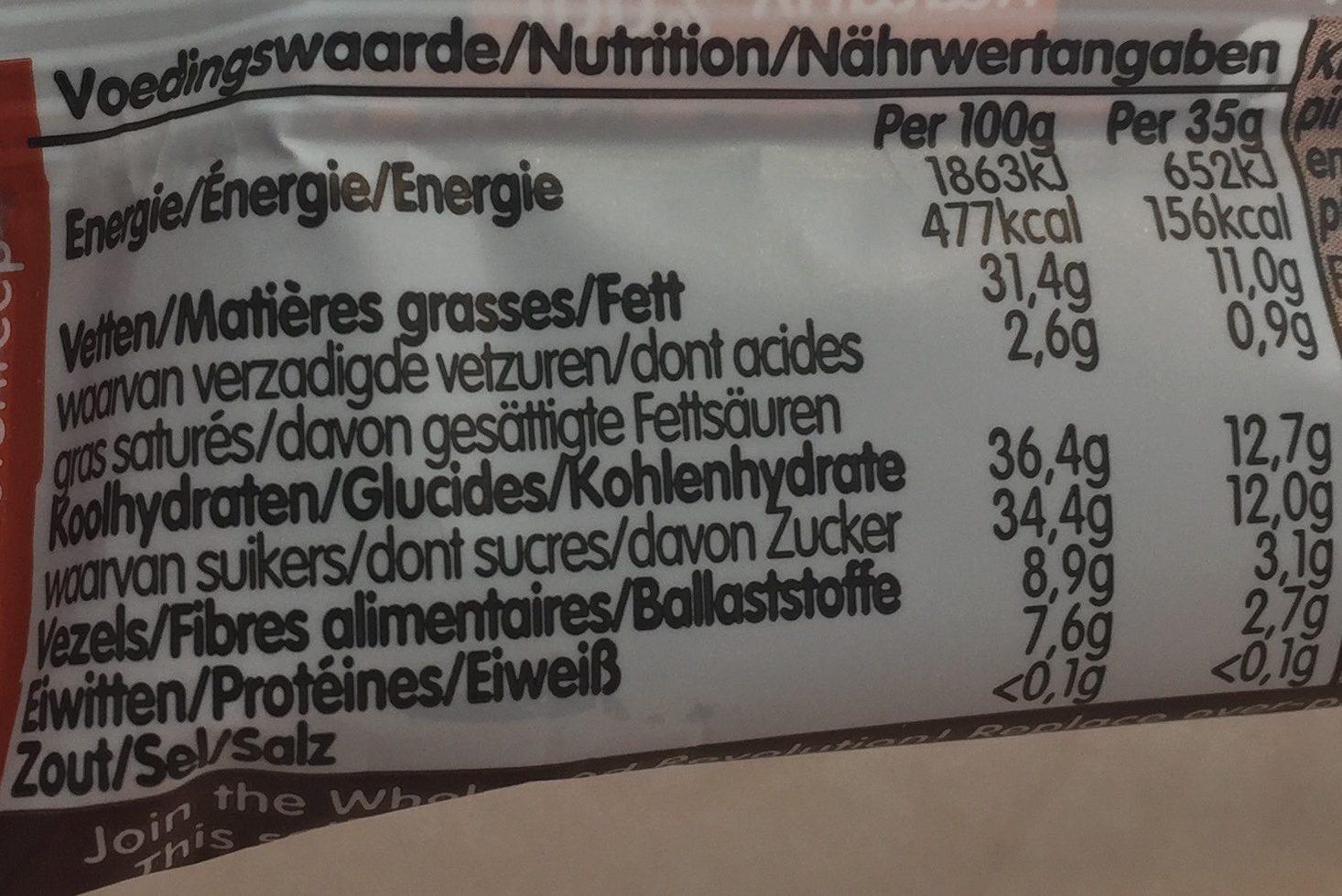 Pecan Pie - Nutrition facts - fr
