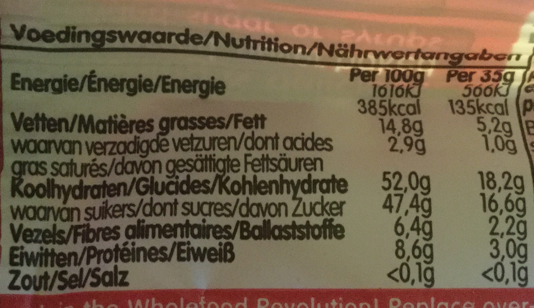 Berry delight - Nutrition facts