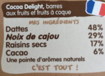 Cacao Delight Repen - Ingredients