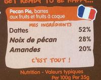 Pecan pie - Ingrédients - fr