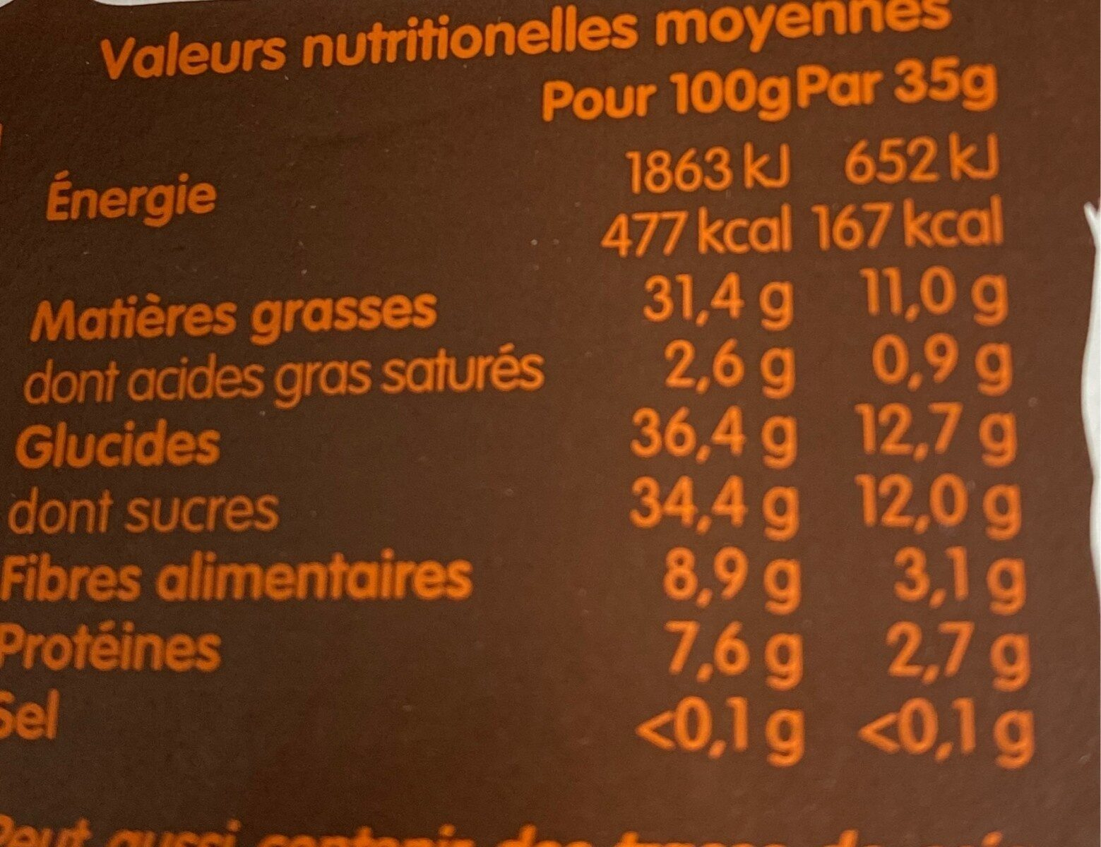 Pecan pie - Nutrition facts - en