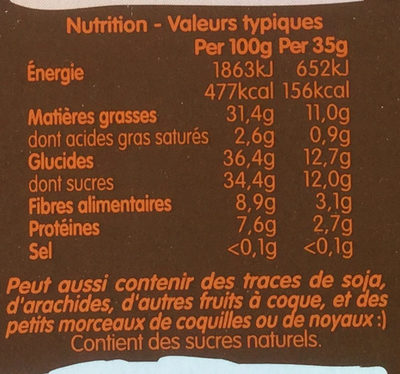 Pecan pie - Informations nutritionnelles - fr
