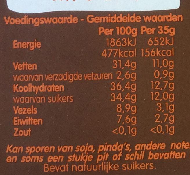Pecan pie - Voedingswaarden - nl