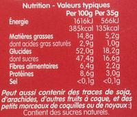 barres de fruit  framboise - Informations nutritionnelles