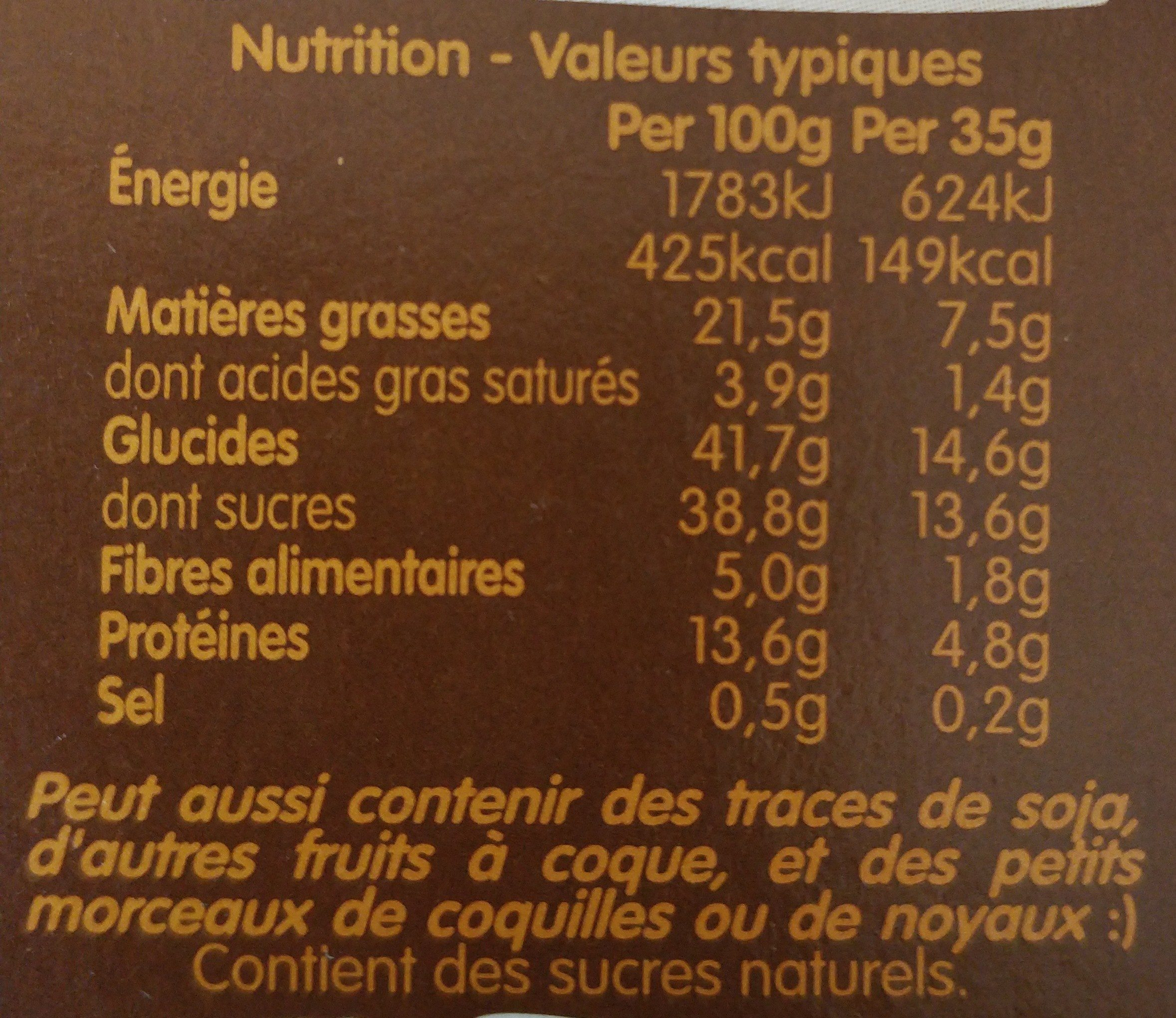 Peanut Delight - Voedingswaarden
