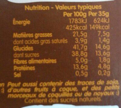 NAKD Cacahuète - Peanut Delight 4x35g - Informations nutritionnelles - fr