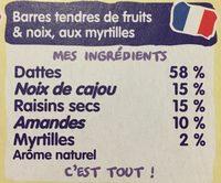 Blueberry Muffin - Ingrediënten - fr