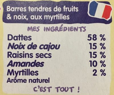 Blueberry Muffin - Ingrediënten