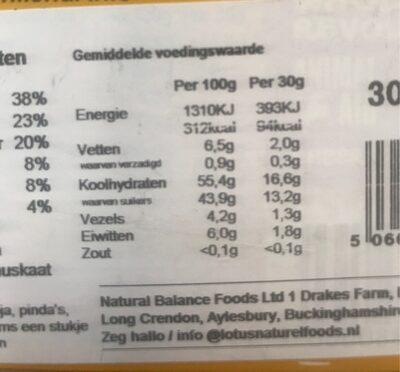 Banana Bread - Nutrition facts - es