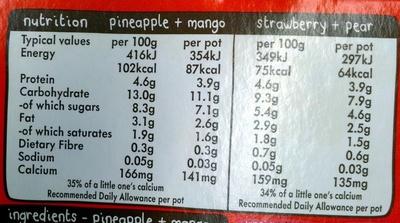 Yoghurt 2xStrawberry+Pear 2xPineapple+Mango - Nutrition facts