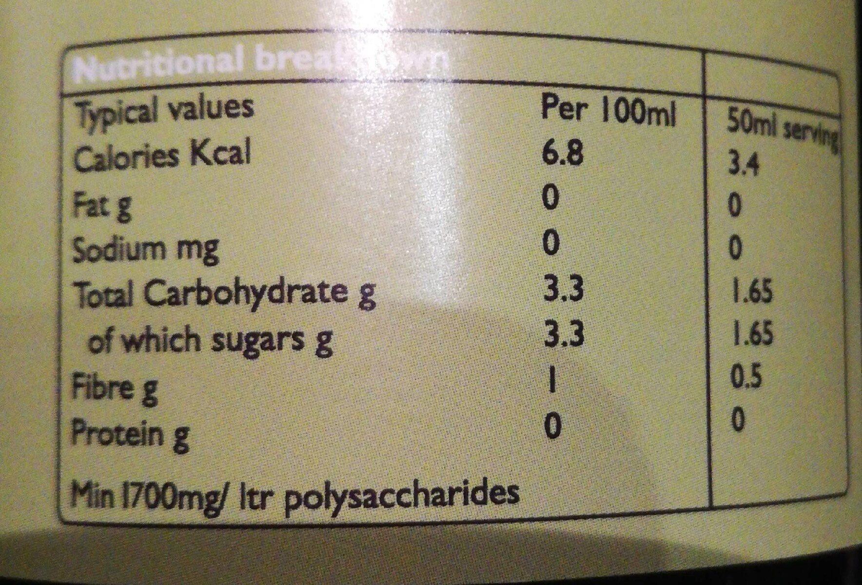 Aloe Vera Juice - Nutrition facts