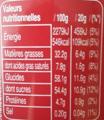 Pâte à tartiner Maltesers - Nutrition facts
