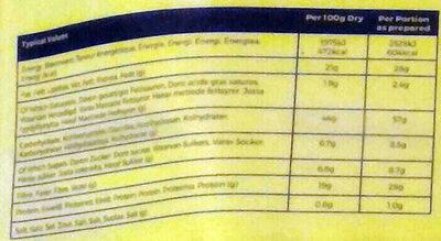 Chicken fajita with rice - Nutrition facts