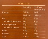 Chocolate tiffin - Nutrition facts