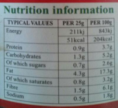 Mr Naga Hot Pepper Pickle - Nutrition facts - en
